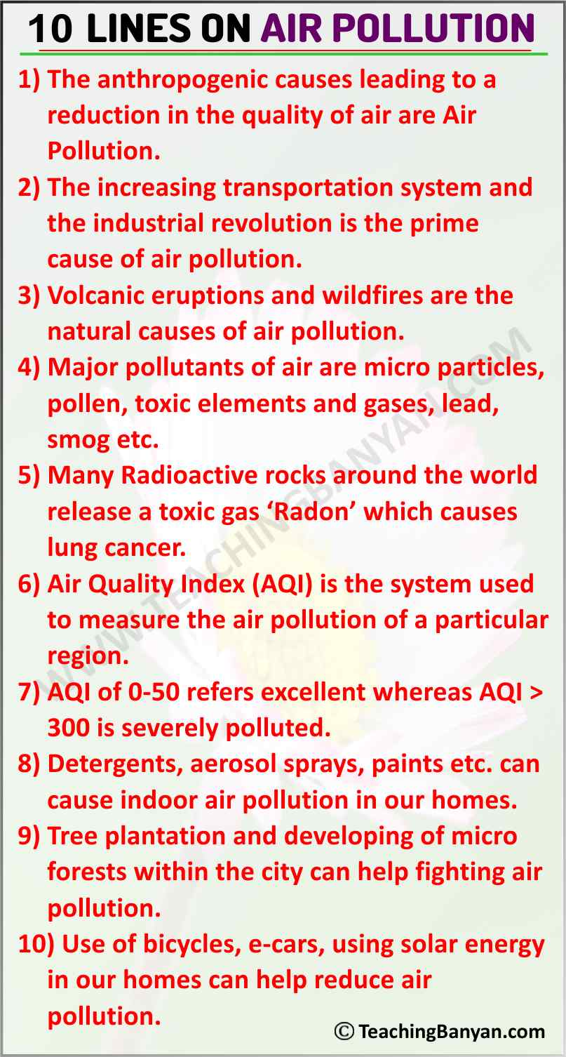 10 Lines on Air Pollution