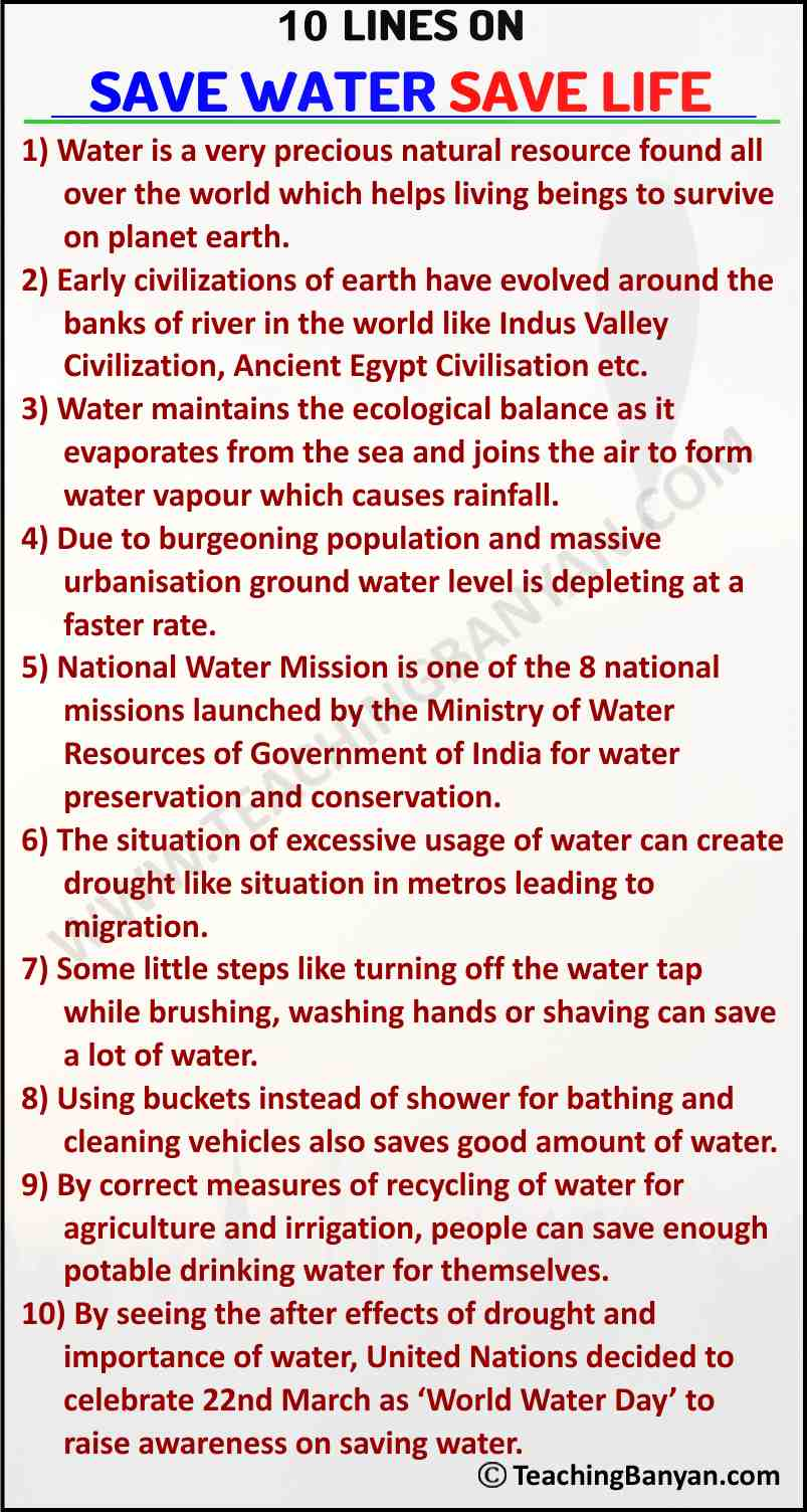 10 Lines on Save Water Save Life