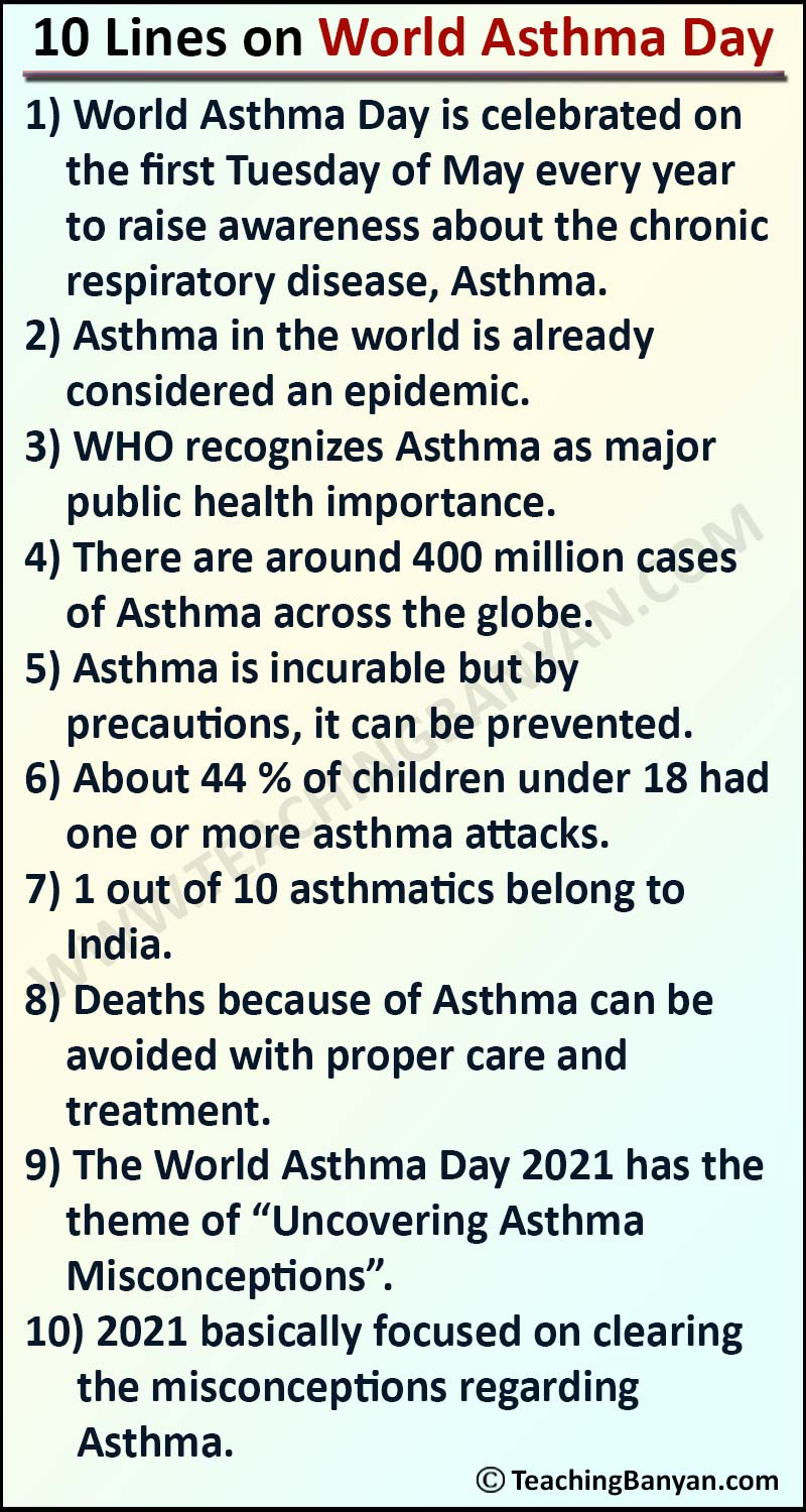 10 Lines on World Asthma Day