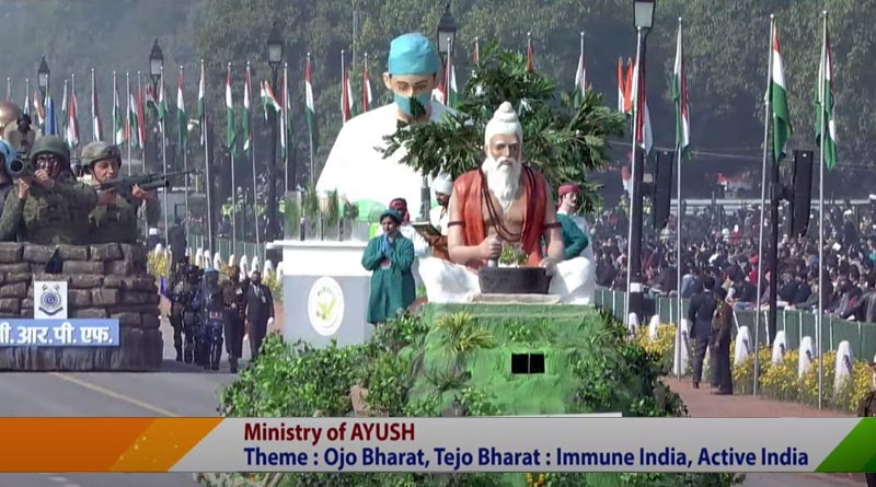 Ministry Of Ayush Tableau
